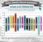 CTR average.jpg