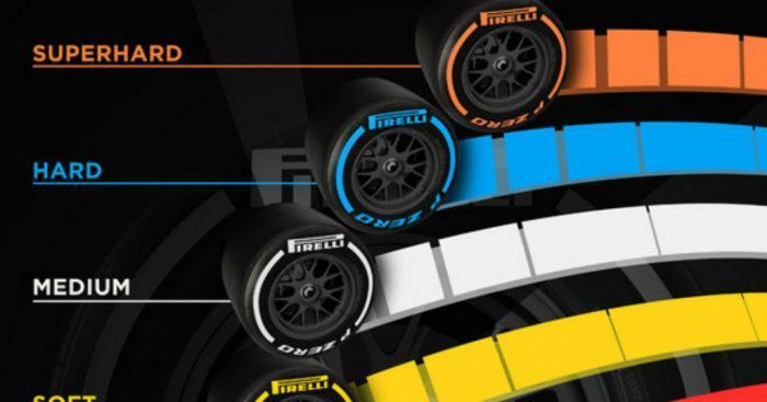 f1-2018-pirelli-tyres.jpg