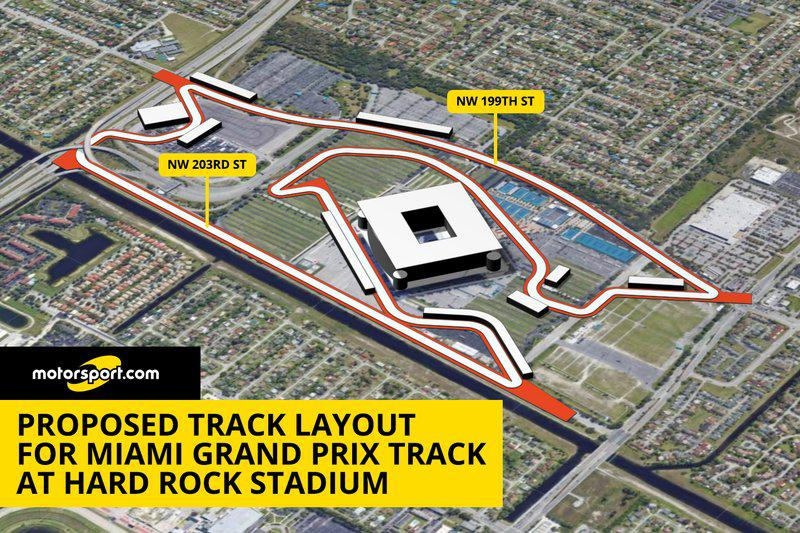 proposed-track-layout-for-miami.jpg