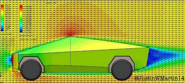 tesla kamionet aerodinamika.jpg