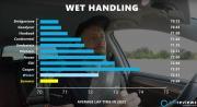 handling wet as001.jpg