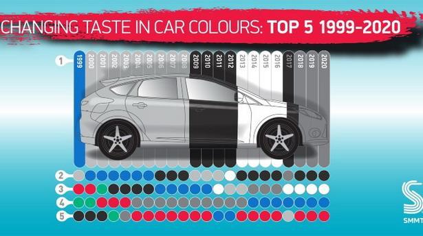 boje automobila 2020.jpg